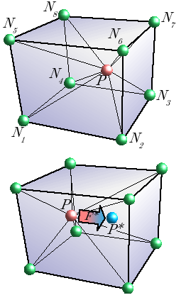 discrete model image